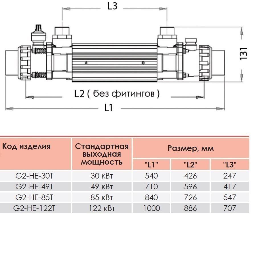 Пластинчатый теплообменник Alfa Laval M15-BDFG Мурманск